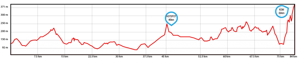 Stage-5-Profile